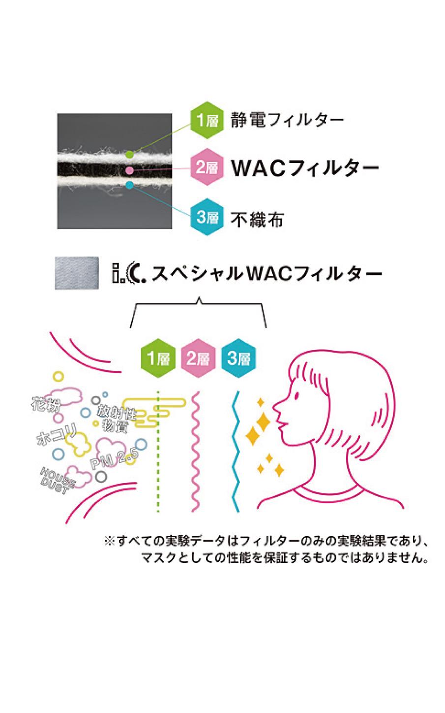 haco! 世界初!WACフィルターを搭載したi.c.スペシャルマスクセット子供用 <水色>の商品写真8